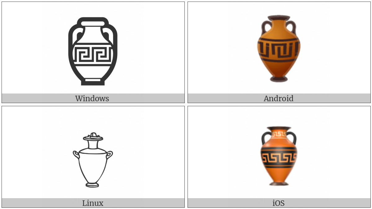 Amphora on various operating systems