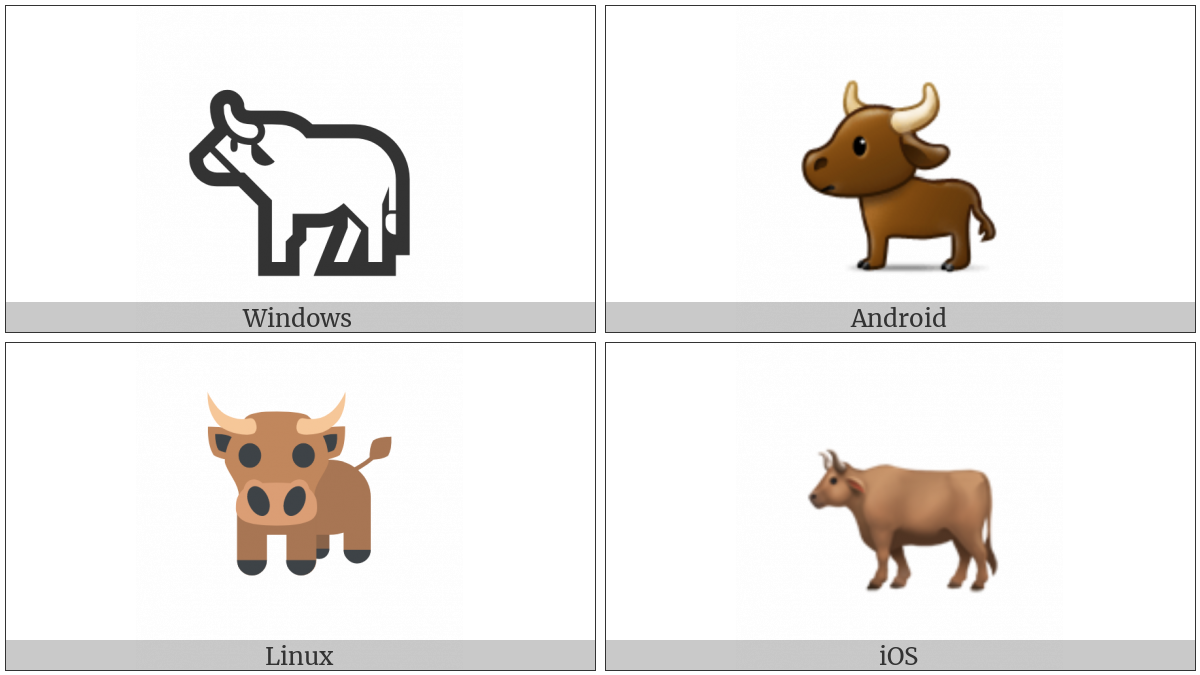 Ox on various operating systems