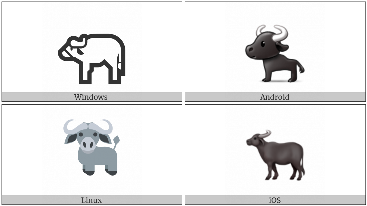 Water Buffalo on various operating systems
