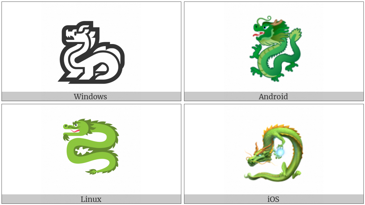 Dragon on various operating systems