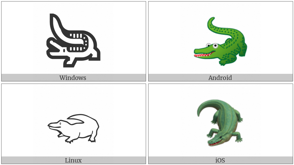 Crocodile on various operating systems