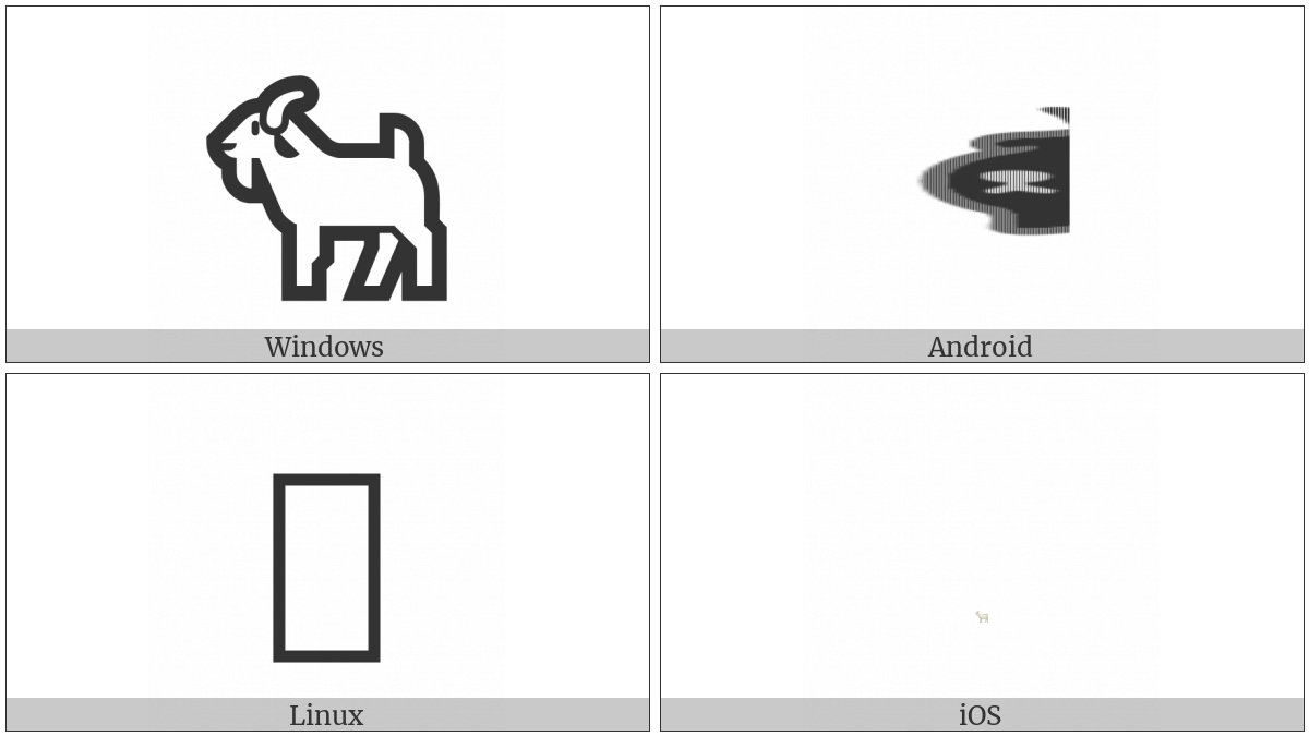 Goat on various operating systems