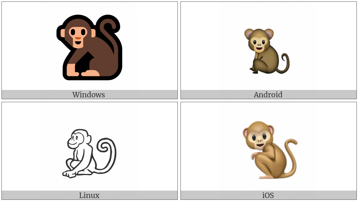 Monkey on various operating systems