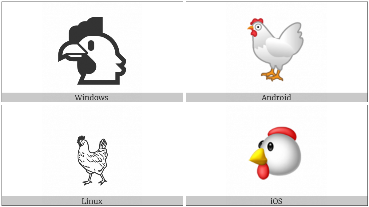 Chicken on various operating systems