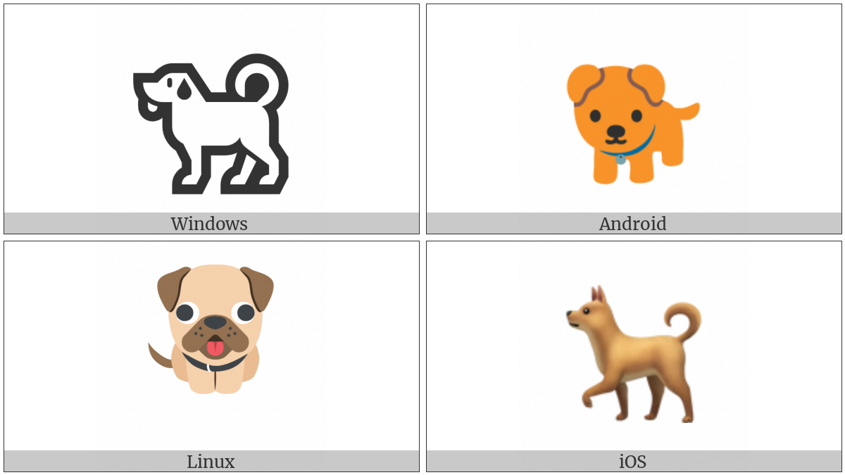 Dog on various operating systems