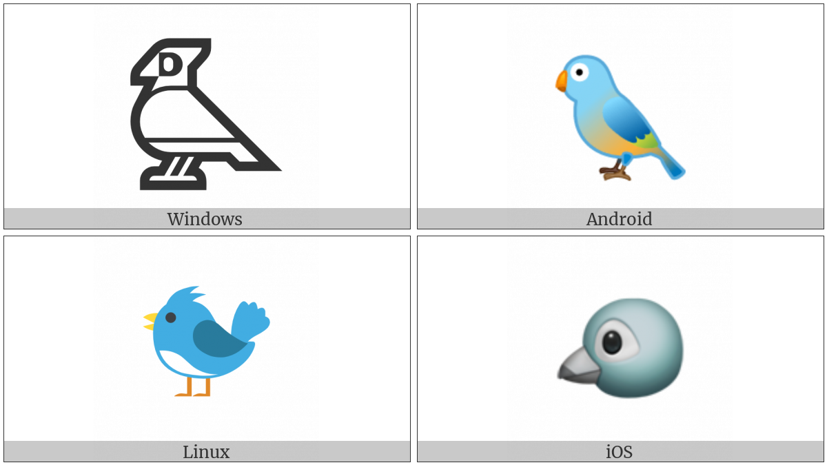 Bird on various operating systems