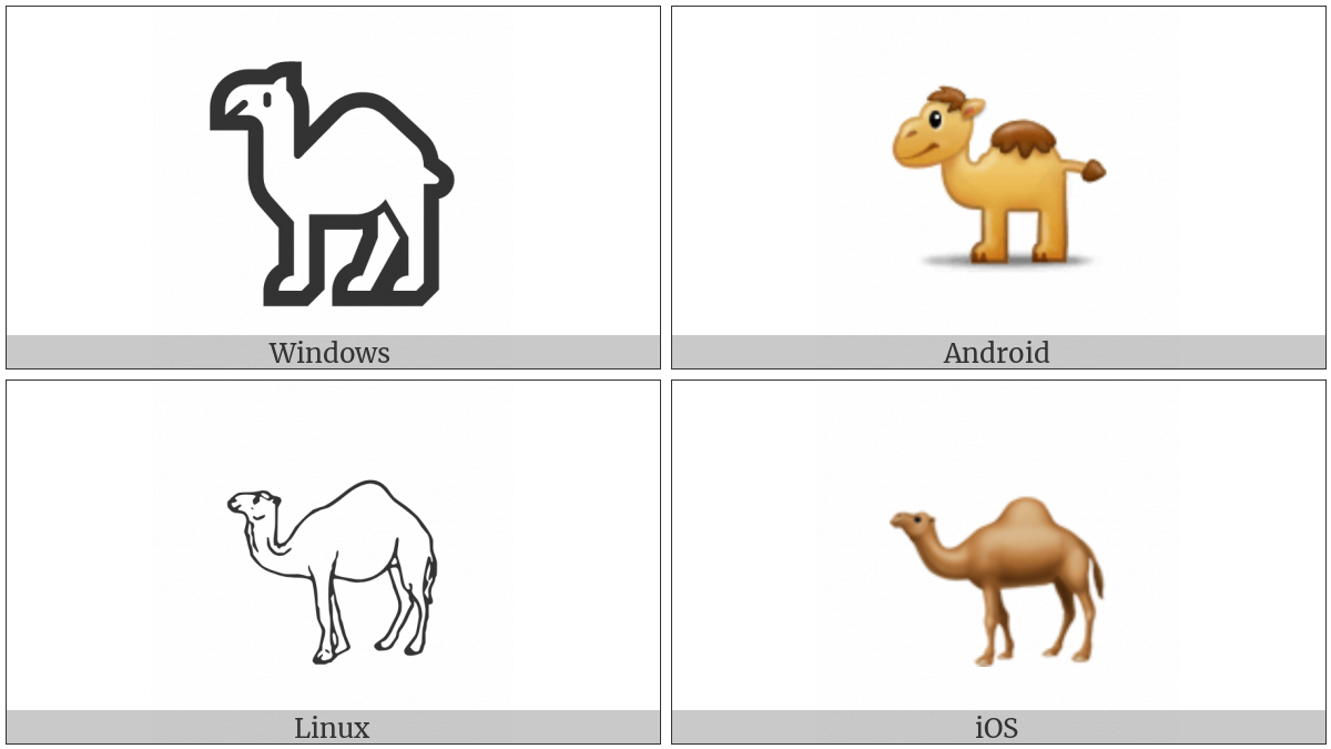 Dromedary Camel on various operating systems