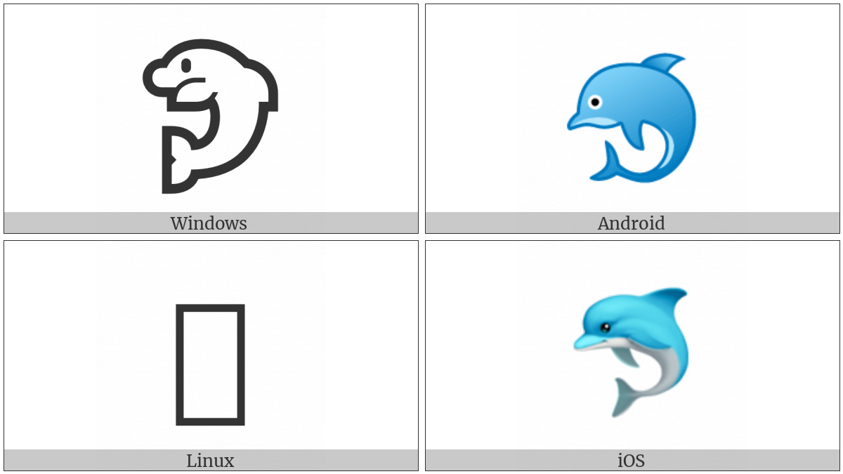 Dolphin on various operating systems