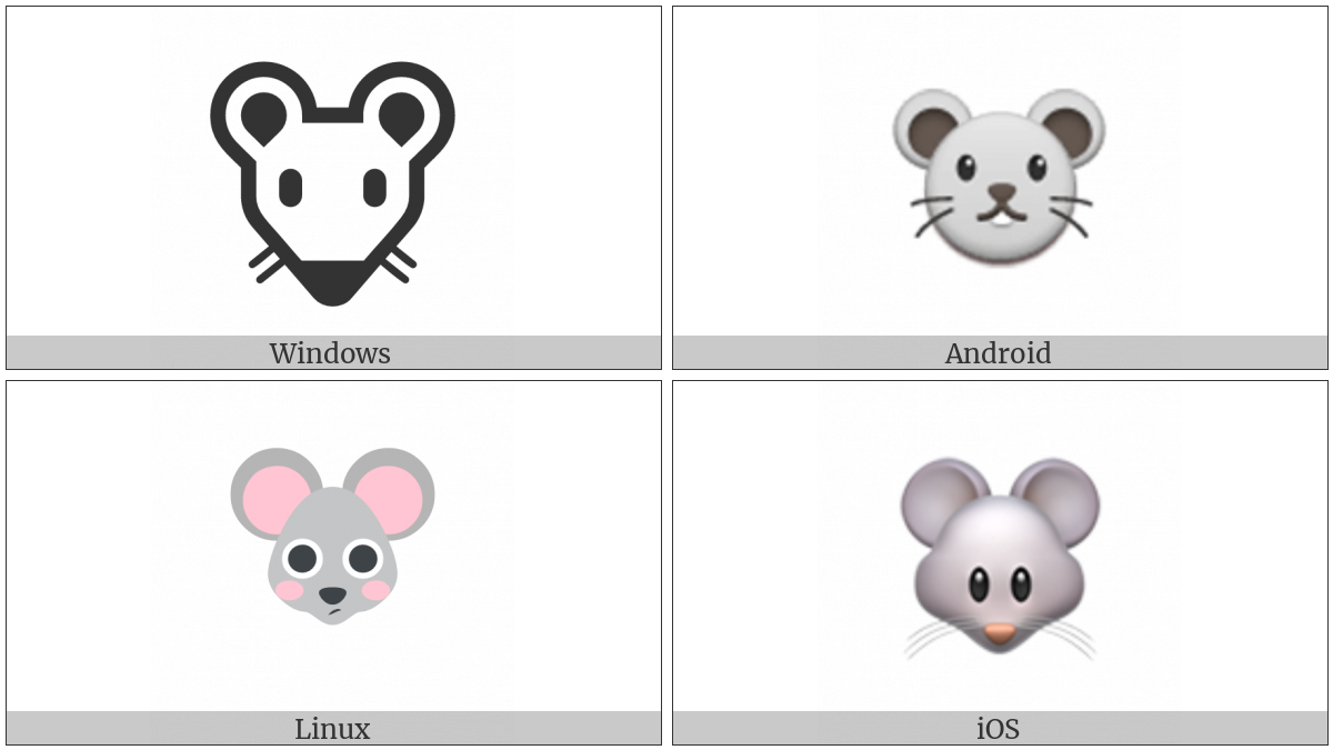 Mouse Face on various operating systems