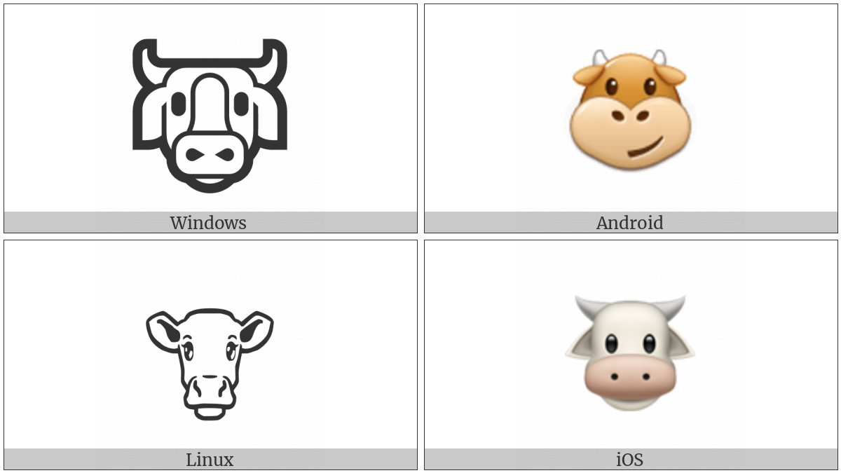 Cow Face on various operating systems
