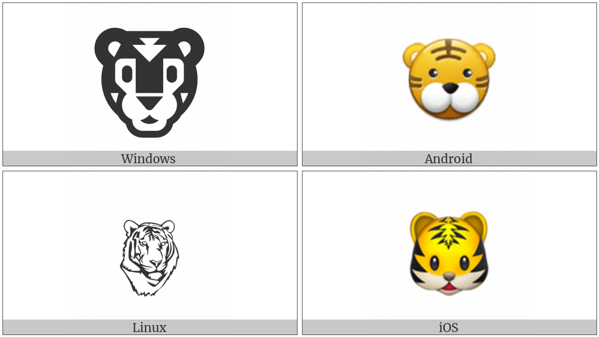 Tiger Face on various operating systems