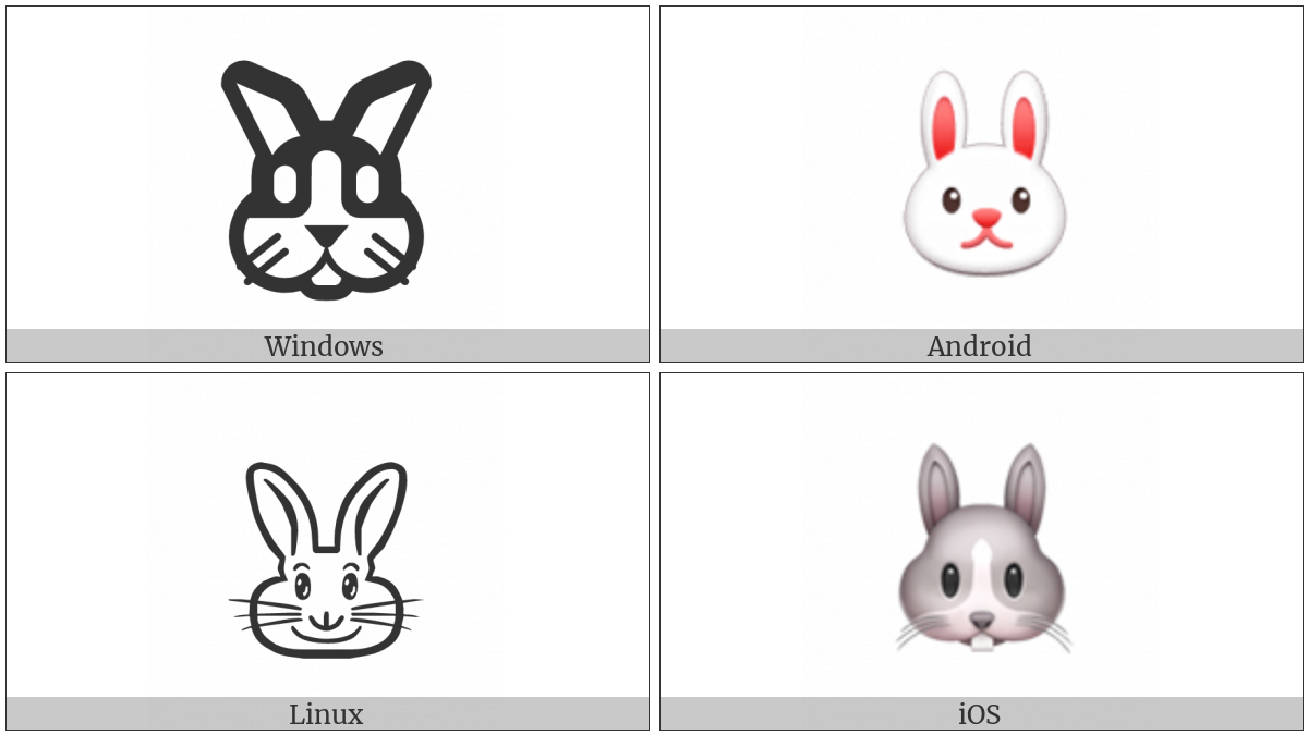 Rabbit Face on various operating systems