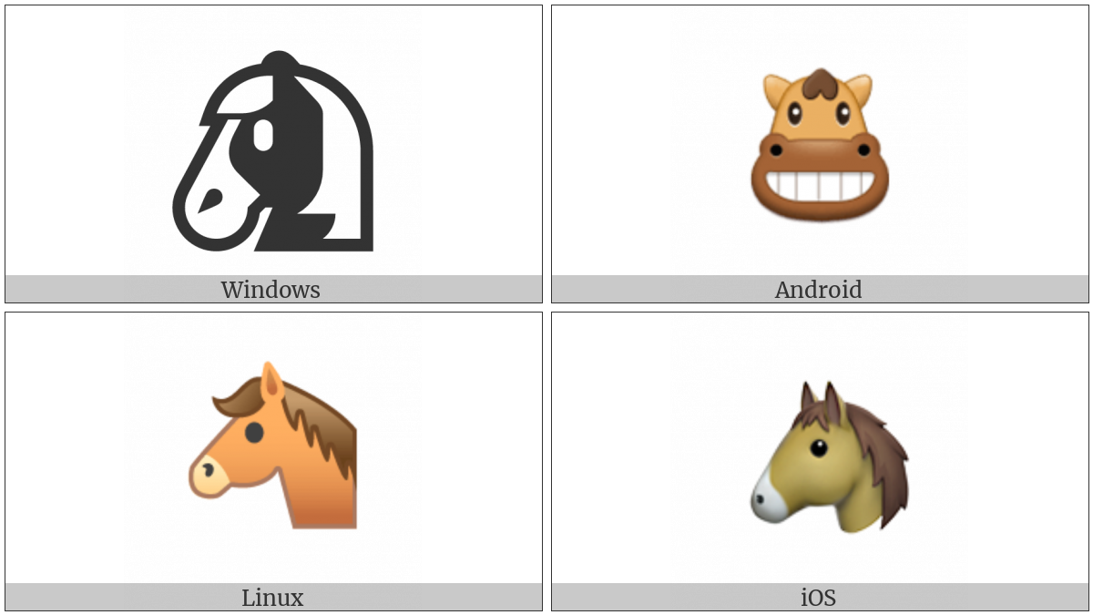Horse Face on various operating systems