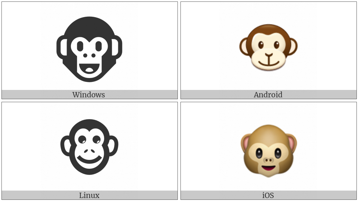 Monkey Face on various operating systems
