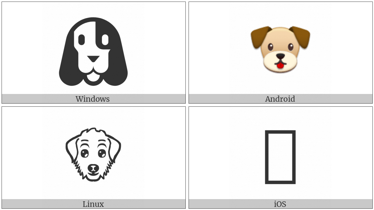 Dog Face on various operating systems