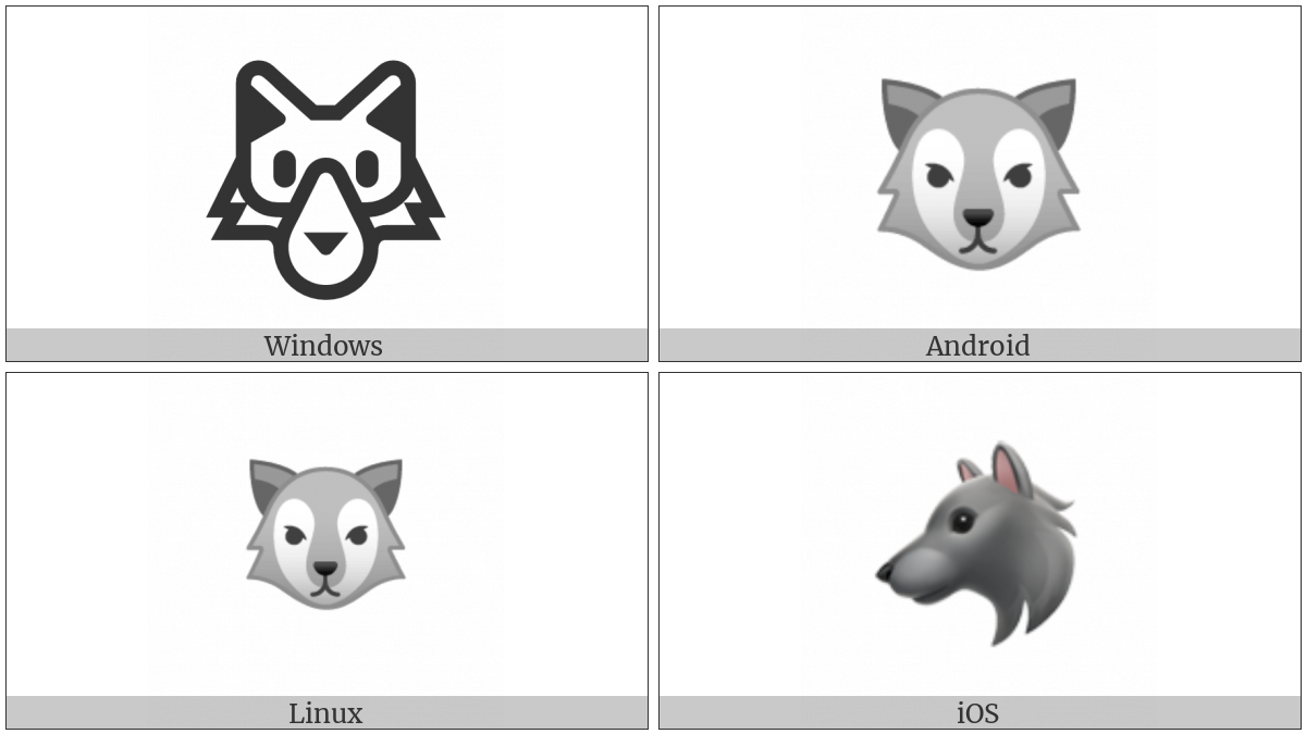 Wolf Face on various operating systems