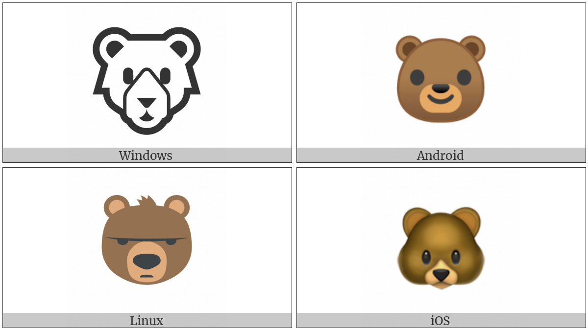 Bear Face on various operating systems