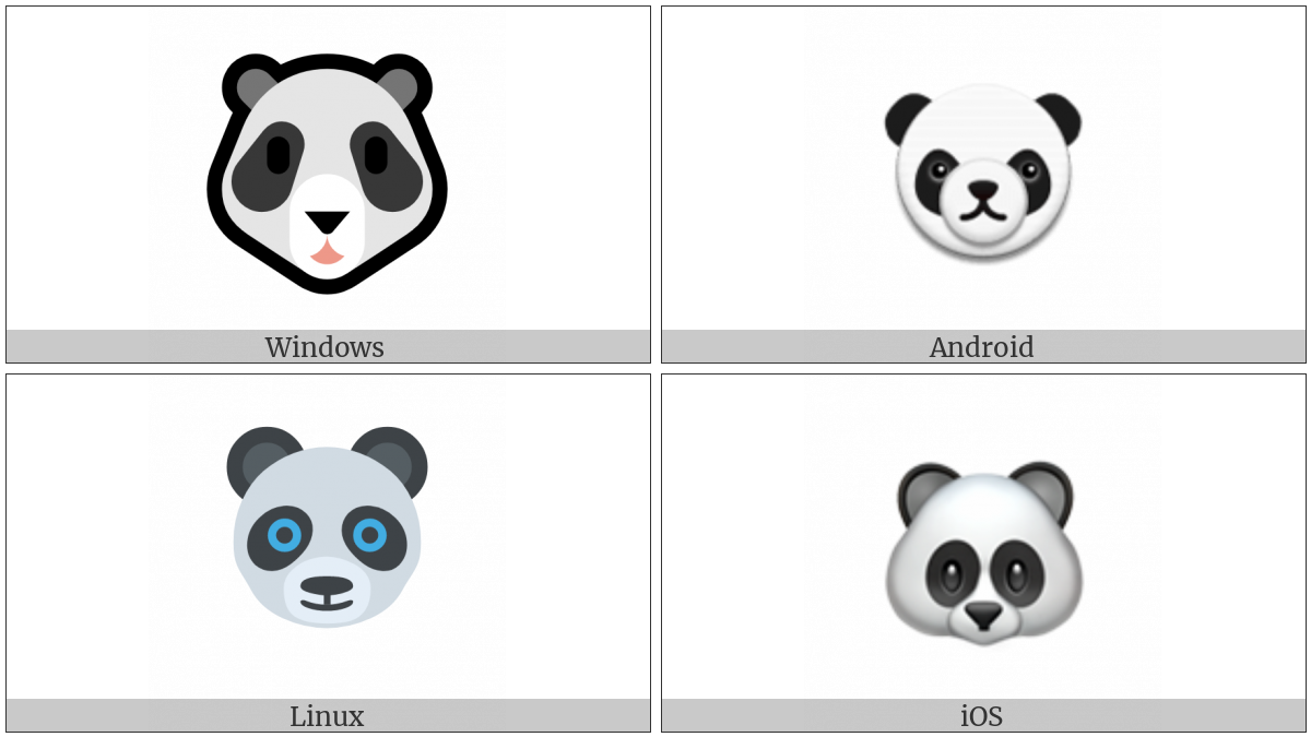 Panda Face on various operating systems