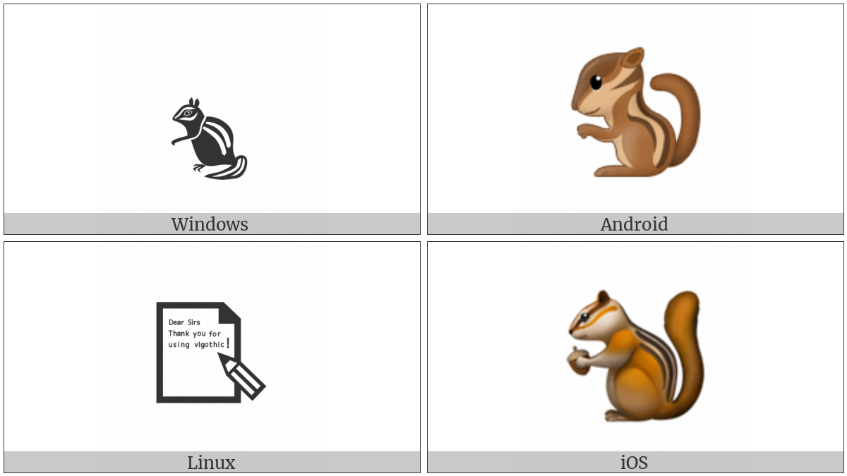 Chipmunk on various operating systems