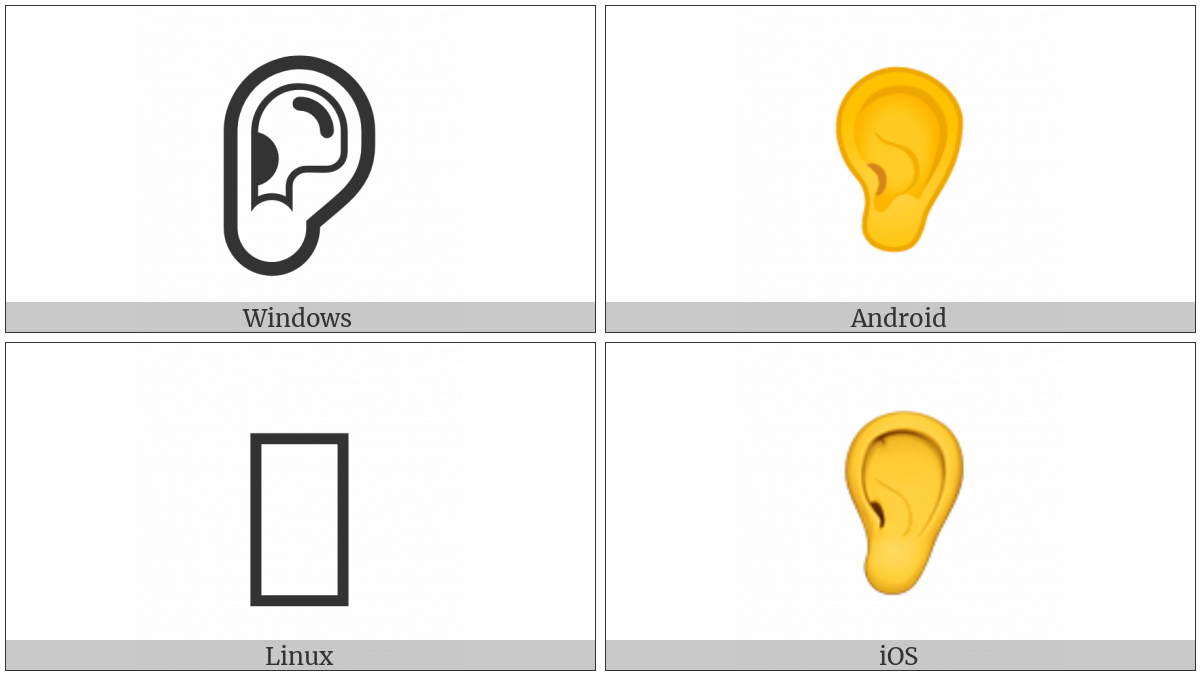 Ear on various operating systems