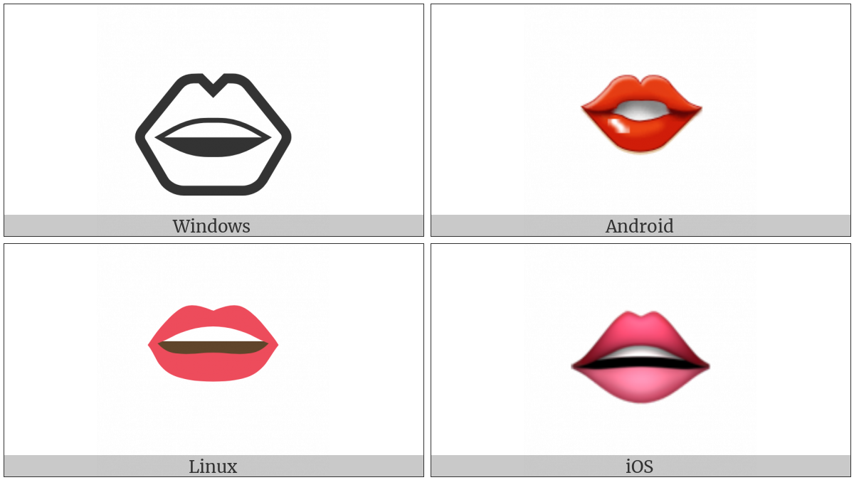 Mouth on various operating systems