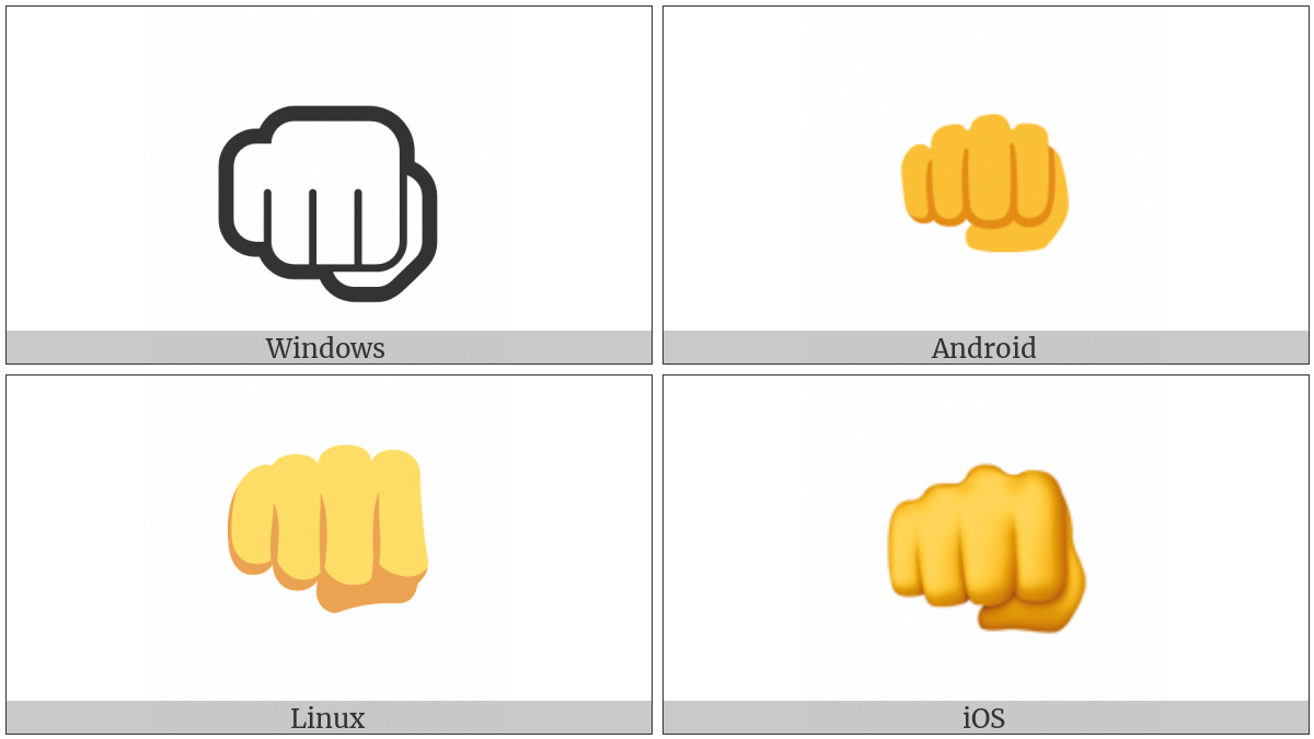 Fisted Hand Sign on various operating systems