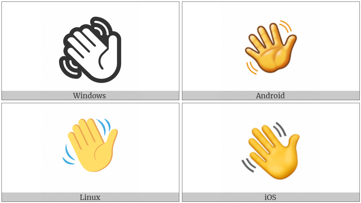 Waving Hand Sign on various operating systems