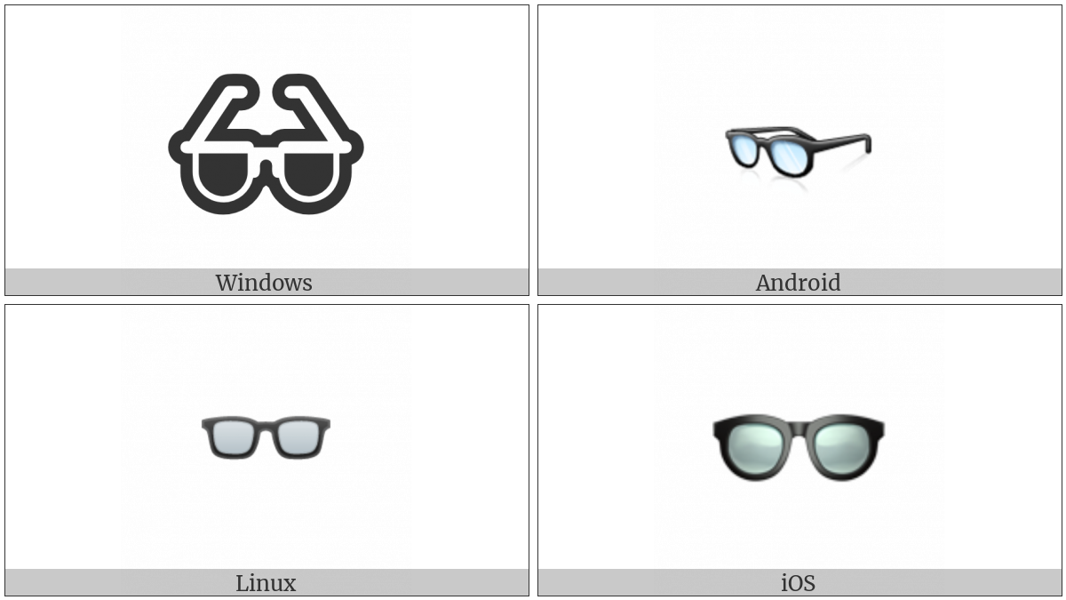 Eyeglasses on various operating systems