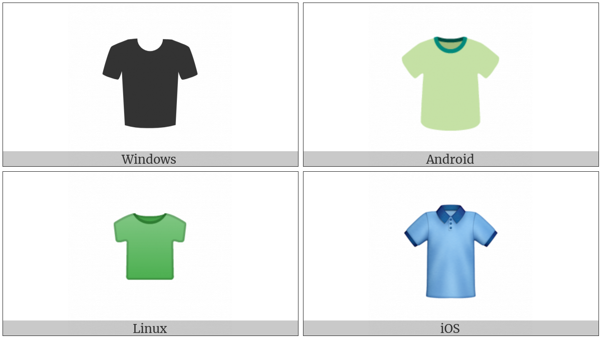 T-Shirt on various operating systems