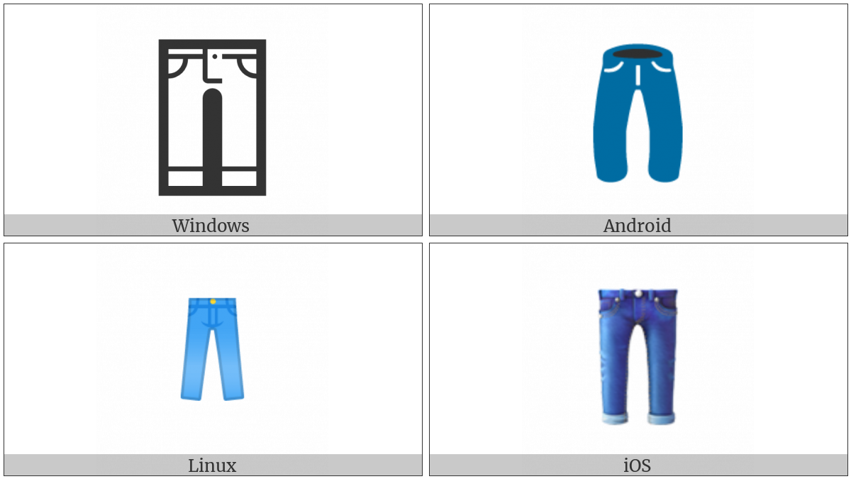 Jeans on various operating systems