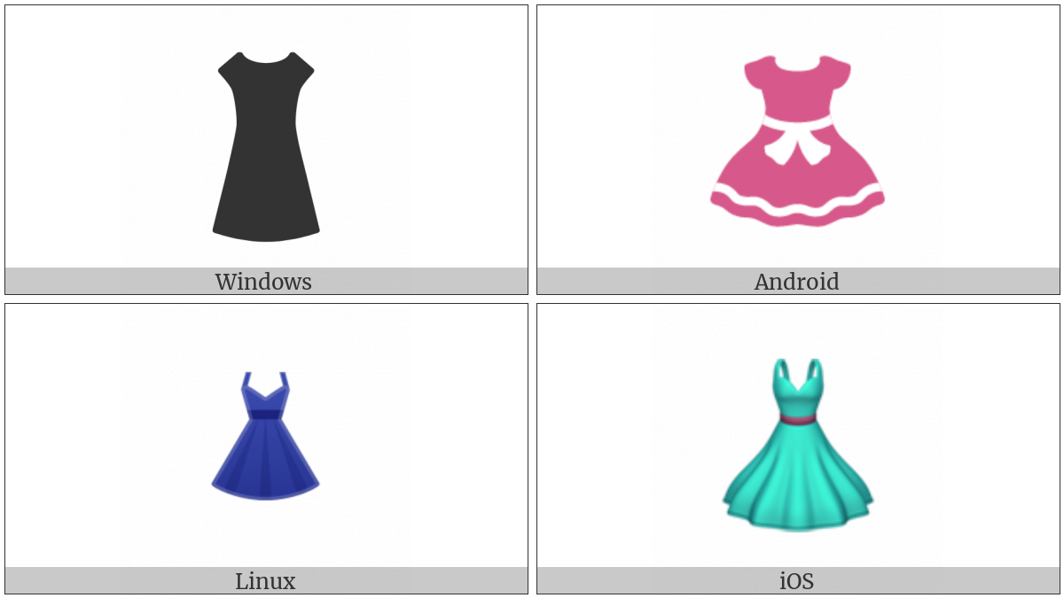 Dress on various operating systems