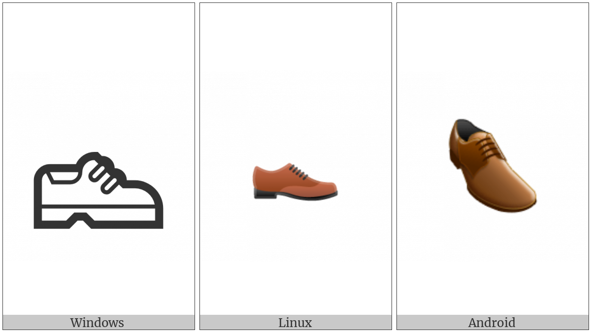 Mans Shoe on various operating systems