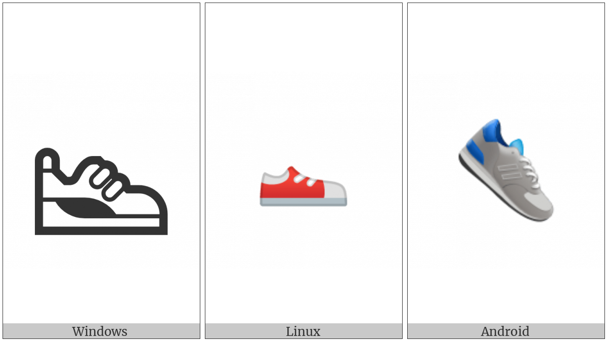 Athletic Shoe on various operating systems