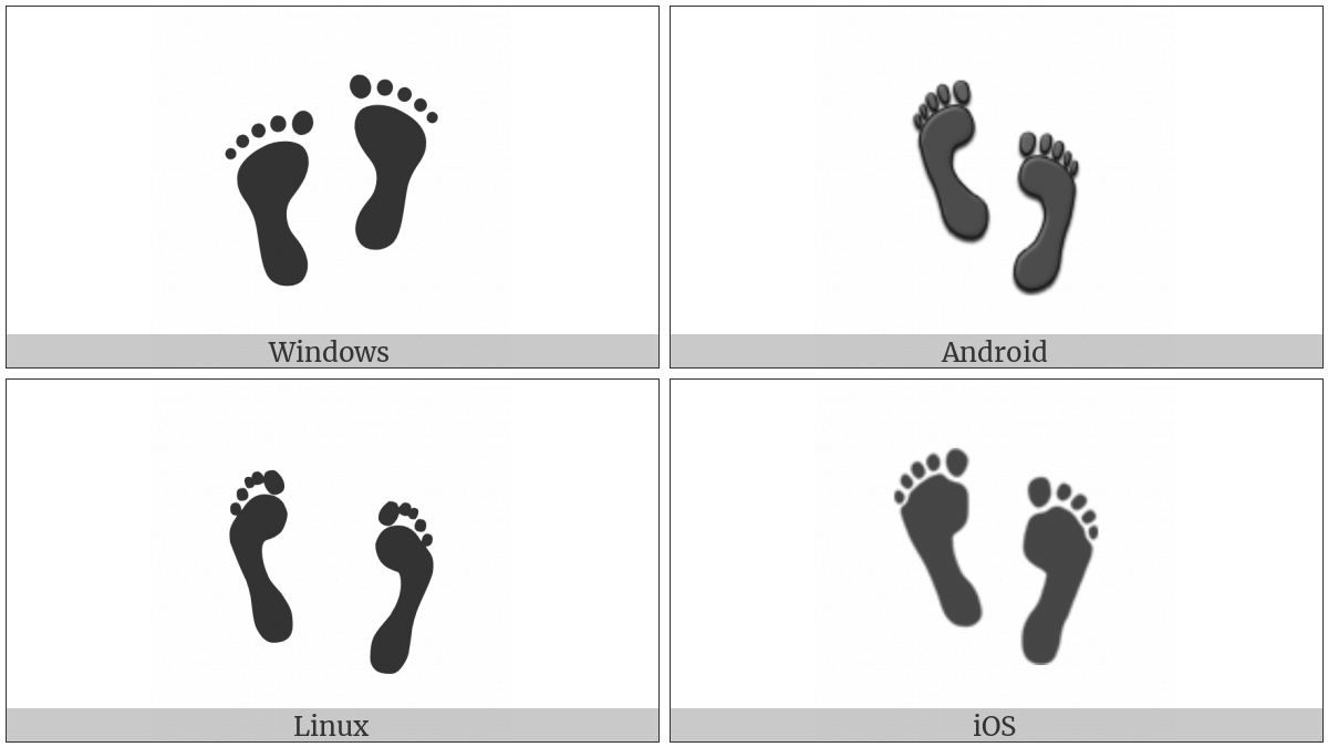 Footprints on various operating systems