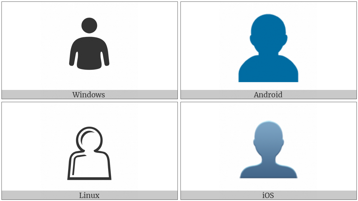 Bust In Silhouette on various operating systems