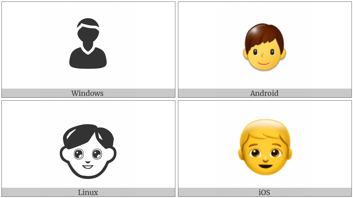 Boy on various operating systems