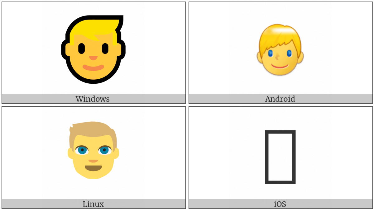 Person With Blond Hair on various operating systems