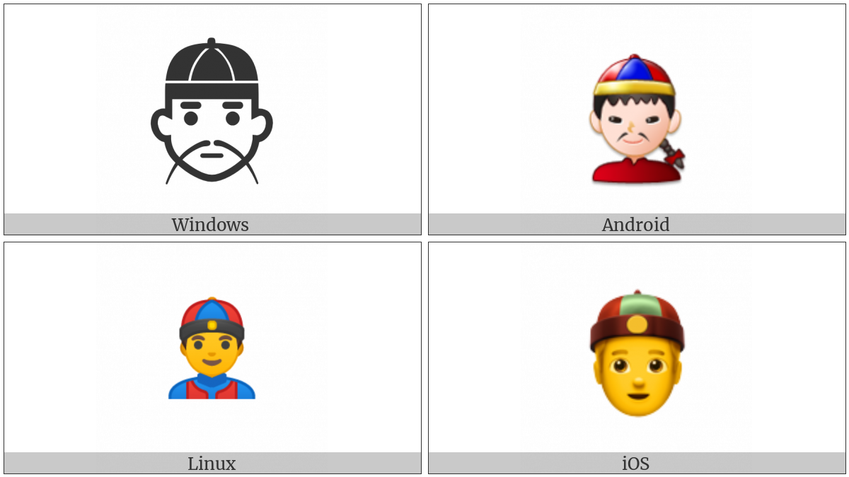Man With Gua Pi Mao on various operating systems