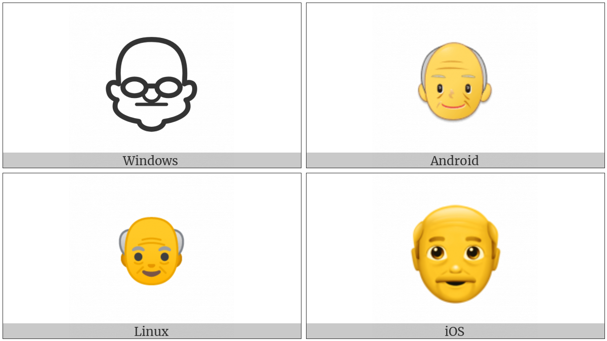Older Man on various operating systems