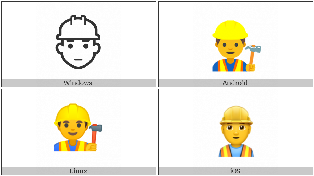 Construction Worker on various operating systems