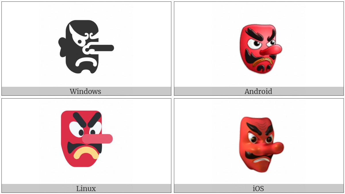 Japanese Goblin on various operating systems