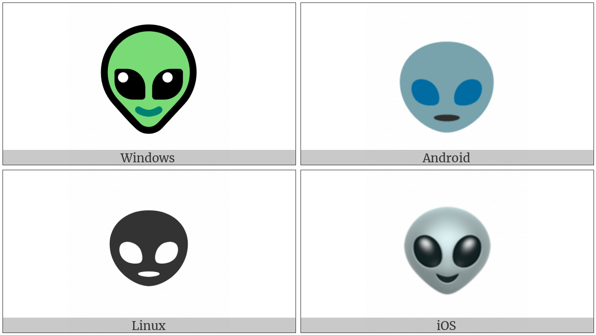 Extraterrestrial Alien on various operating systems