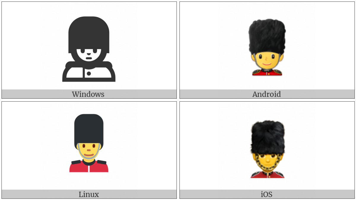 Guardsman on various operating systems