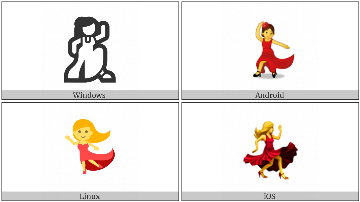 Dancer on various operating systems