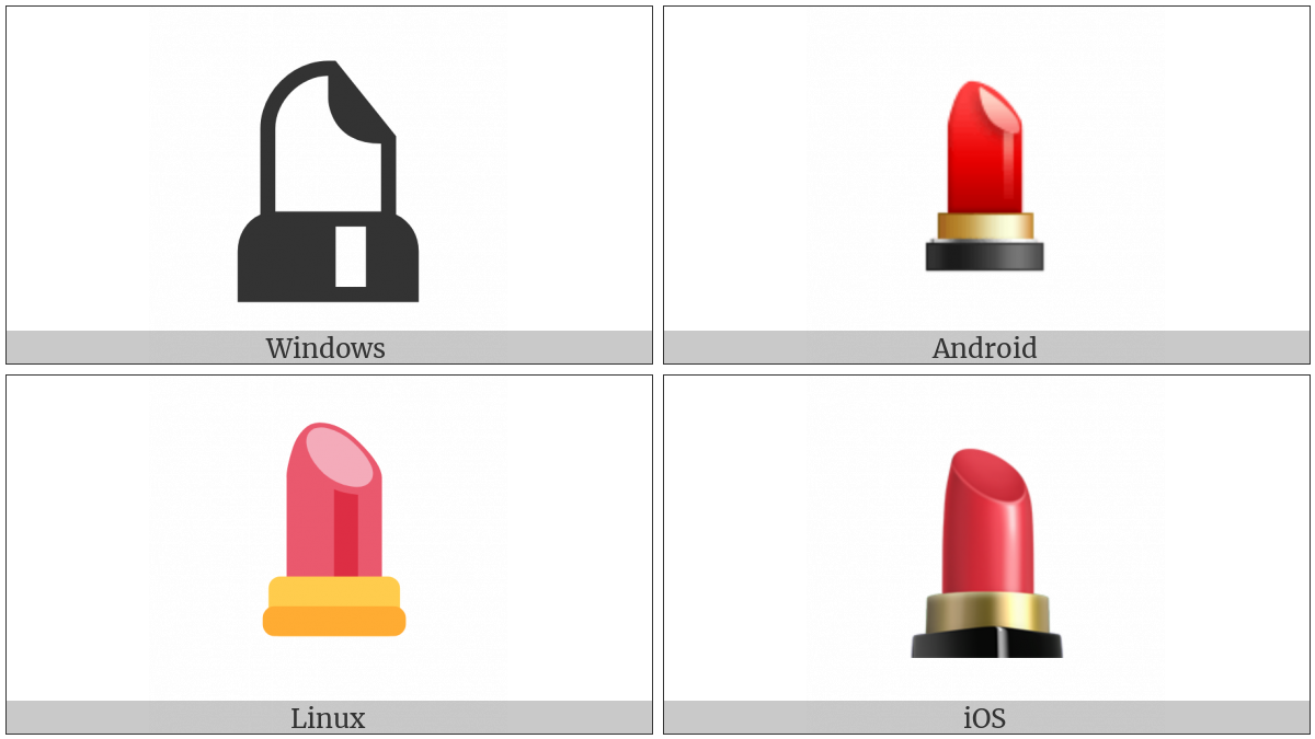 Lipstick on various operating systems
