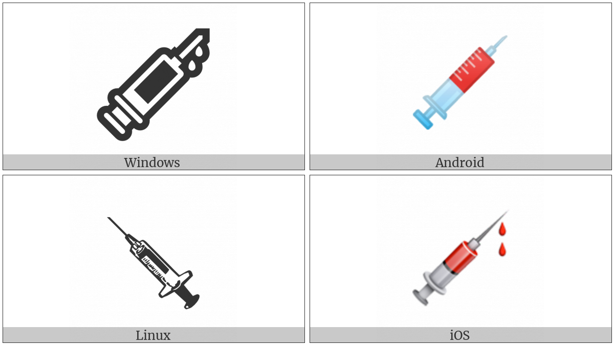 Syringe on various operating systems