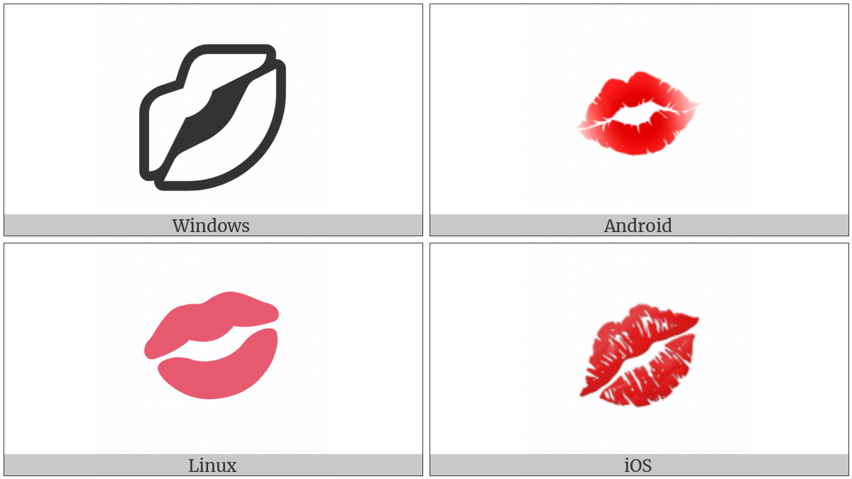 Kiss Mark on various operating systems