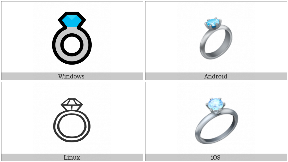 Ring on various operating systems