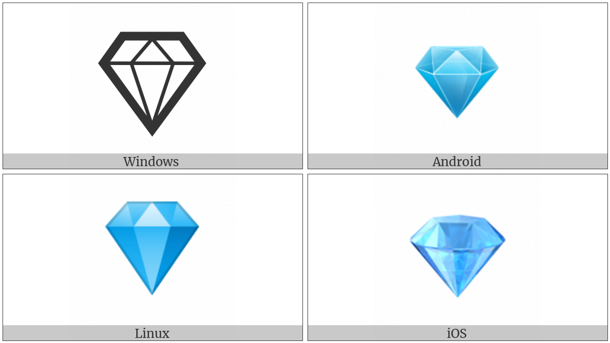 Gem Stone on various operating systems