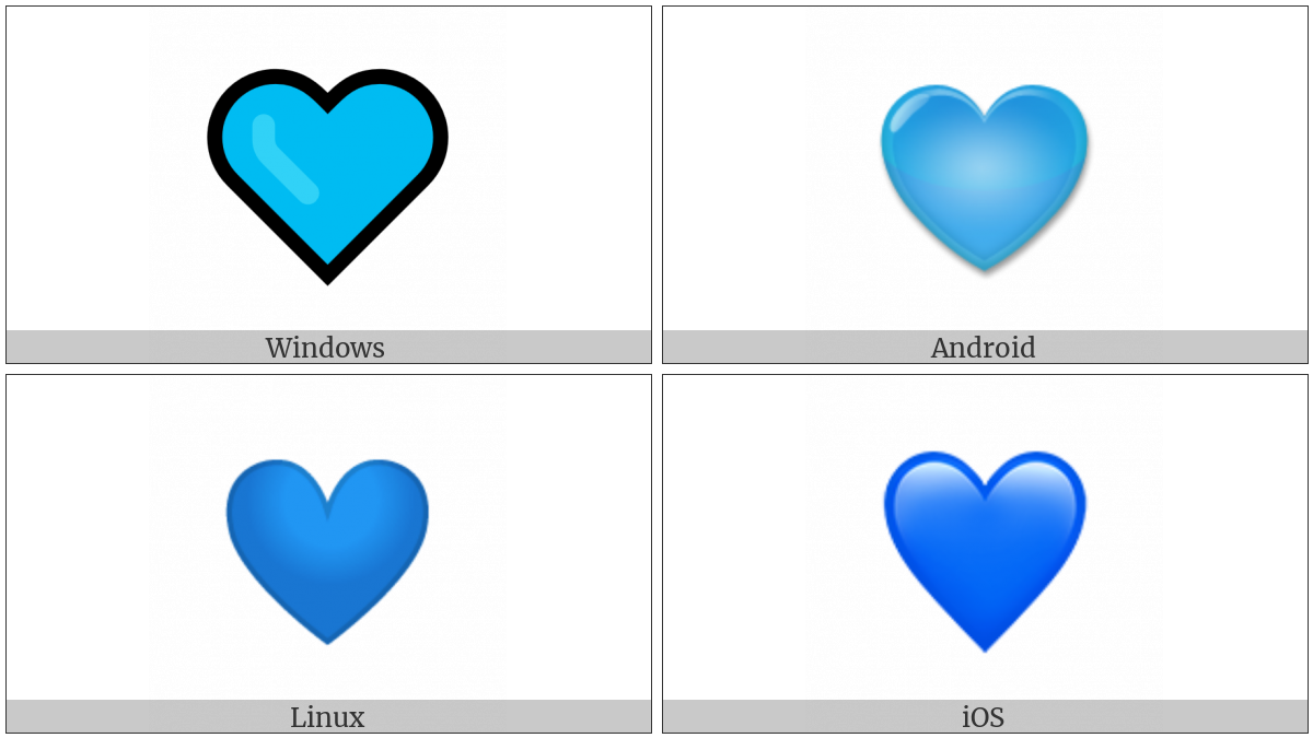 Blue Heart on various operating systems